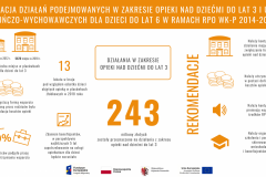 Infografika-FINAL_3i-6-latki-1